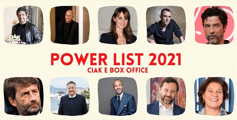 Power list 2021